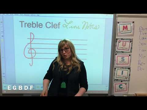 Music Minute - Treble Clef Line Notes