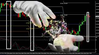 92% Winning Forex Strategy with a Candlestick & Trend