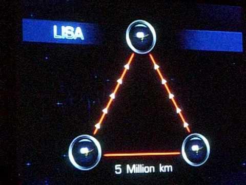 LISA (Laser Interferometer Space Antenna) detecting Einstein's Gravitational Waves -4
