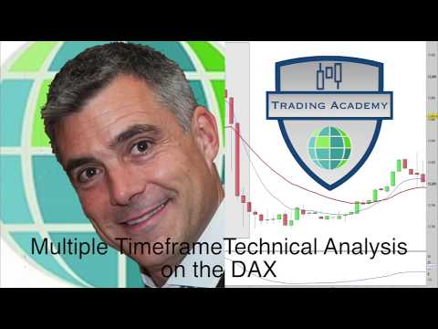 How to use technical analysis to trade indices (DAX) and Forex