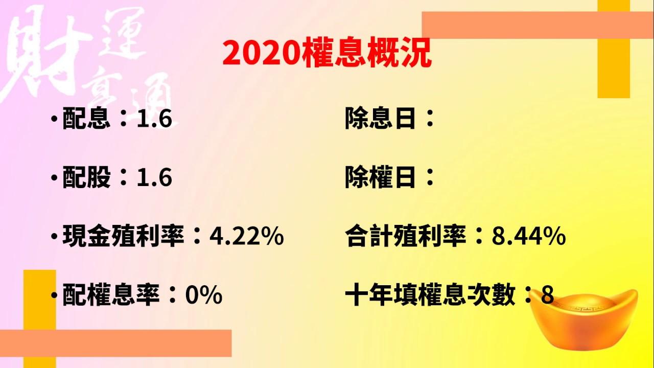 《定存股》2020高殖利率股票(1229聯華)(20200401盤後) - YouTube