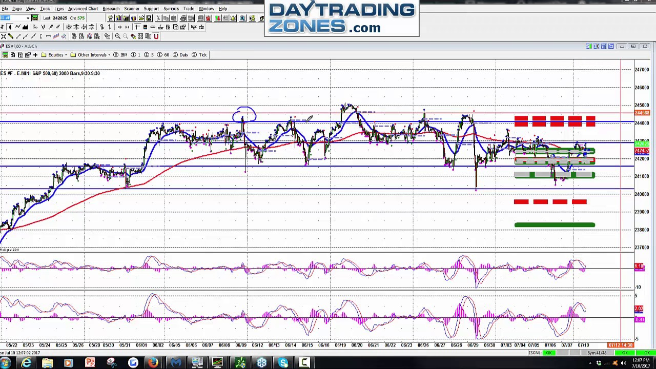 Day Trading Short Squeeze Strategy TSLA Part 2 - YouTube