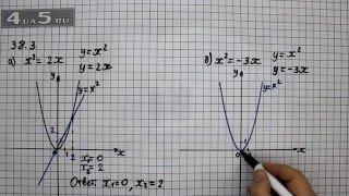 Упражнение 38.3. Вариант А. Б. Алгебра 7 класс Мордкович А.Г.