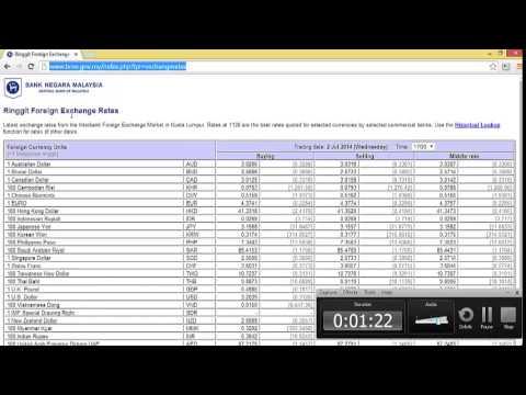 Bank negara forex rate