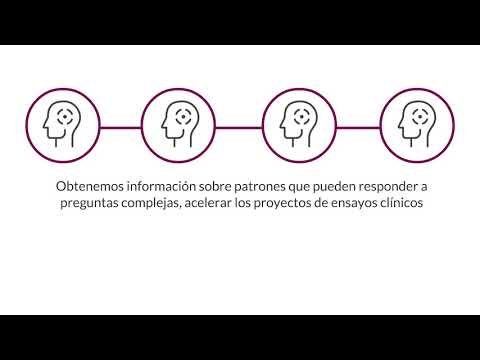 Coded Data Linking (Spanish)