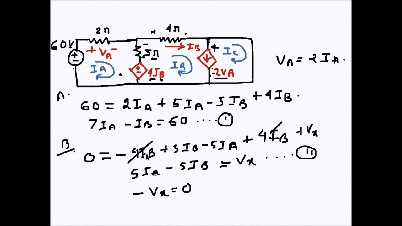 electrical circuit  loop analysis with dependent source  example 1