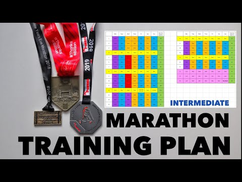 Full Marathon Training Plan (Intermediate)