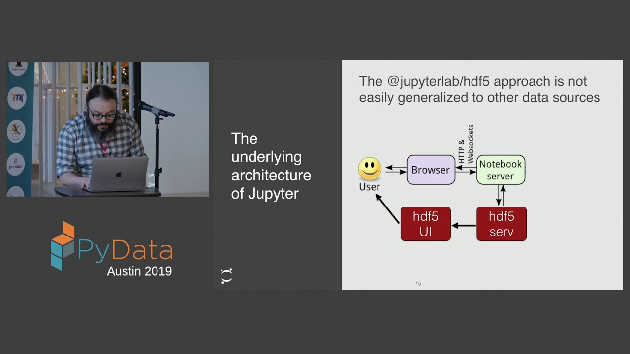 Image from Max Klein, PhD: Working interactively with large and remote datasets in... | PyData Austin 2019