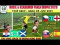 Hasil Piala Eropa 2020 Tadi Malam - Kroasia vs Skotlandia - Republik Ceko vs Inggris UEFA EURO 2021