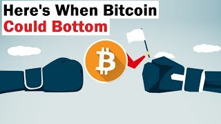 Bitcoin Drops to THIRD Downside Target... What Now?