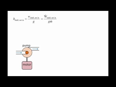 Fluid Mechanics: Topic 7.3 - Conservation of energy for a control volume