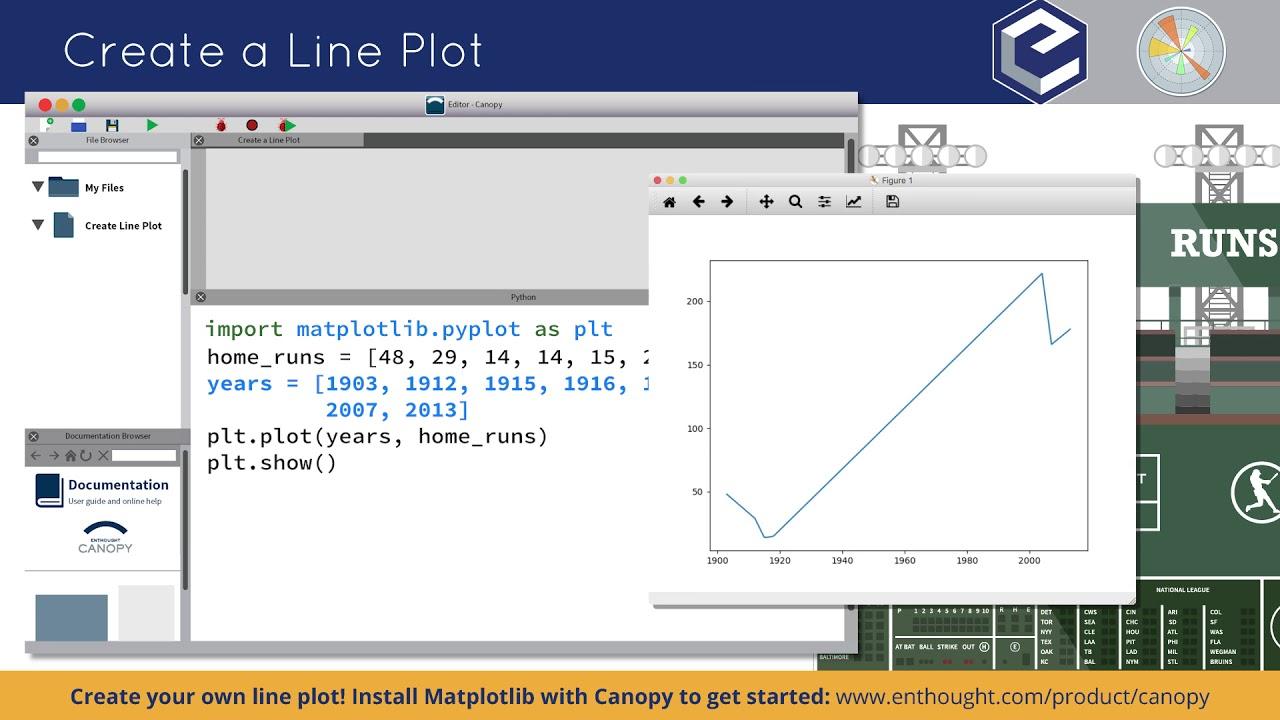 Tiny Tutorial 4: Line Plots in Python with Matplotlib