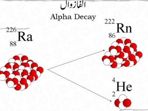 radioactive decay in urdu