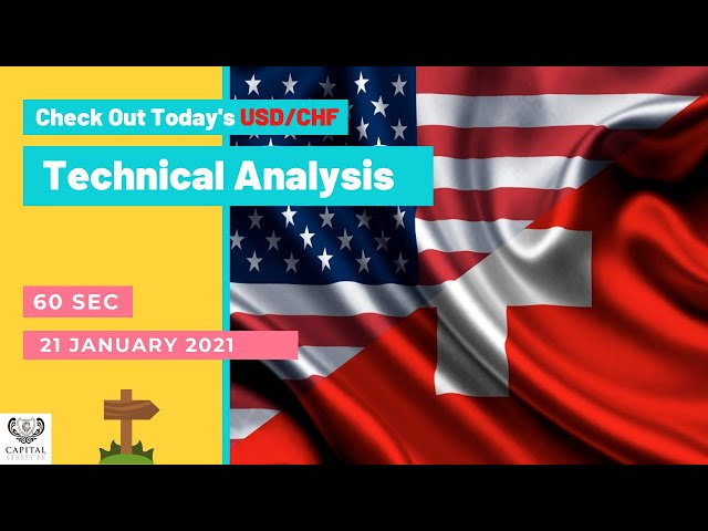 60 Seconds USDCHF Technical Analysis | Change Your Strategy | Capital Street FX | 21 Jan 2021