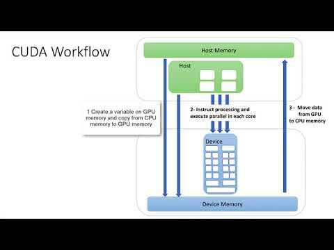 CUDA Essentials I - Workflow and data movement: DD2360 HT18