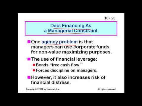 Capital Structure Part 3.mp4