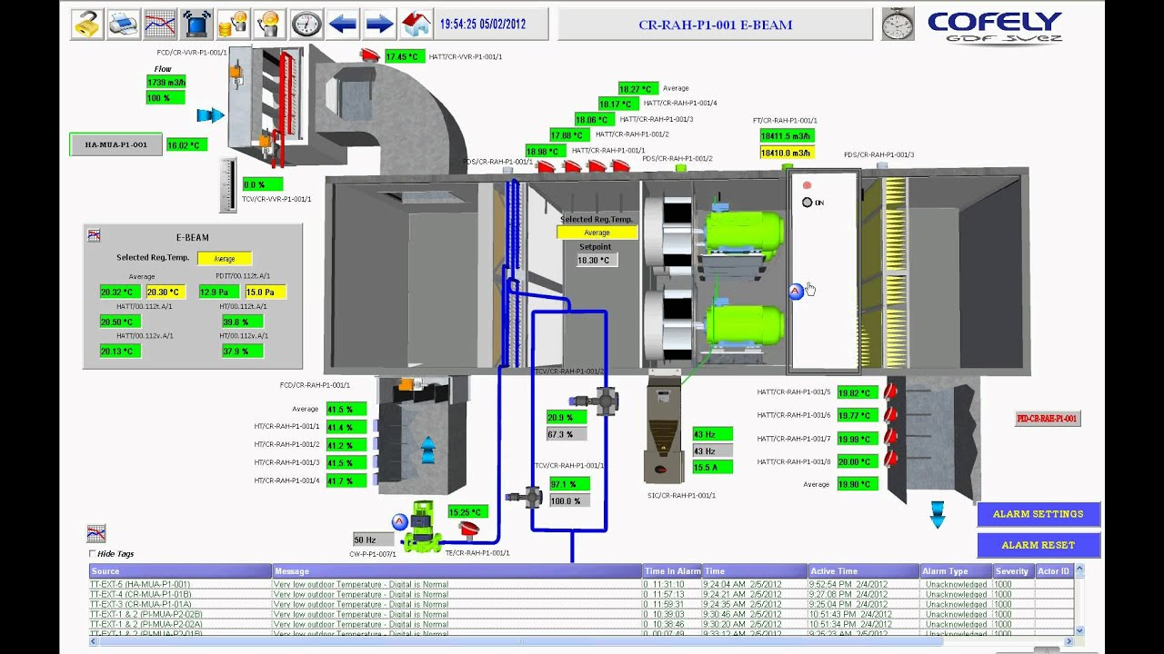INL High Accuraccy Recirculating Air Handling Unit SCADA example  #6AC209