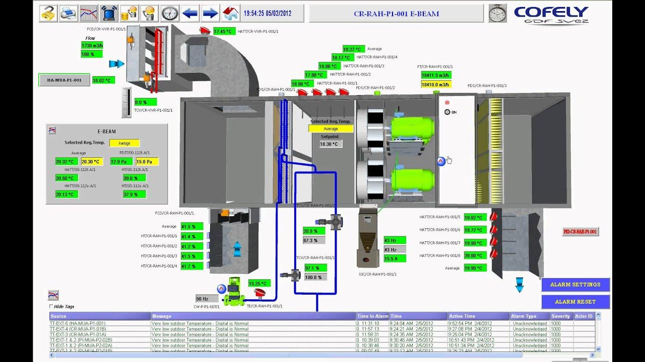 INL High Accuraccy Recirculating Air Handling Unit SCADA