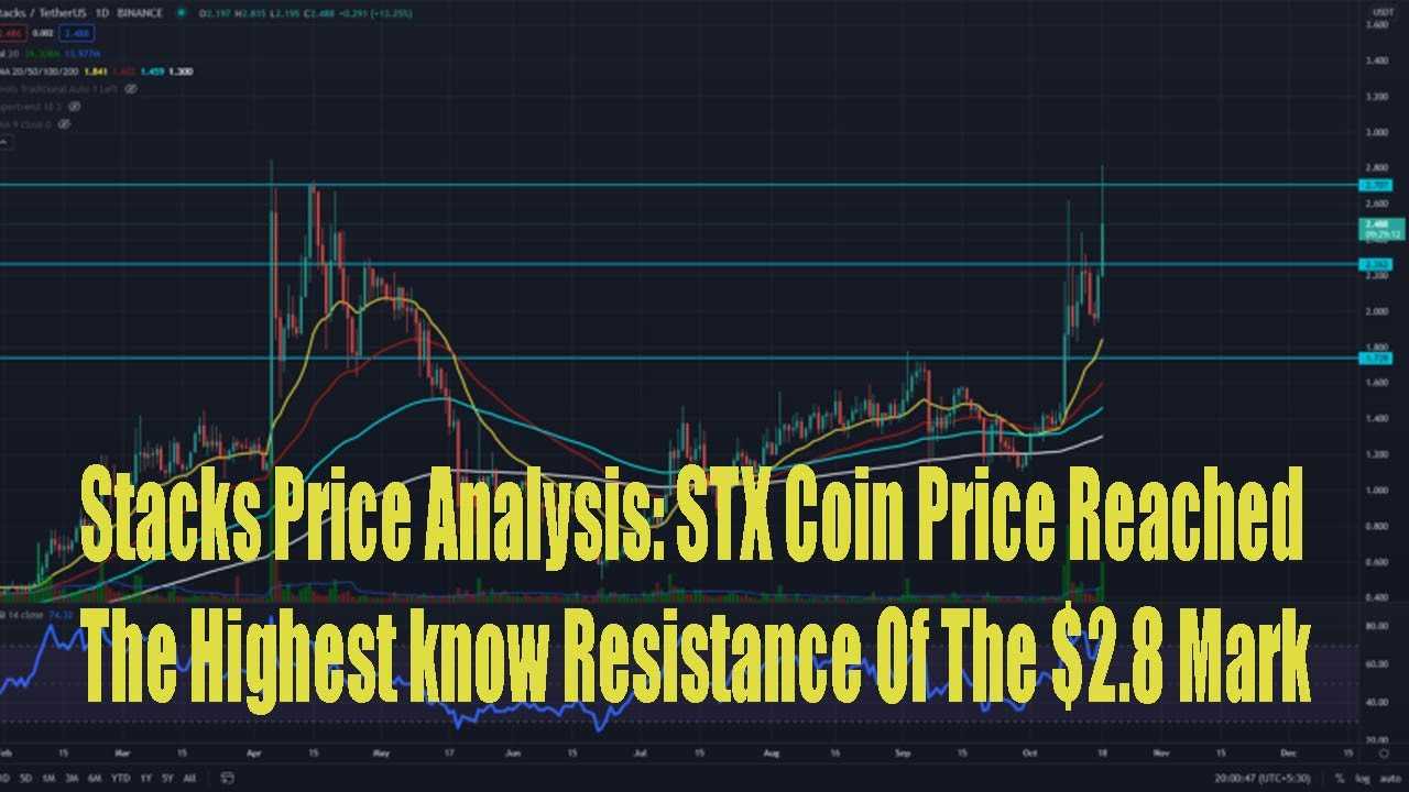 Stacks Price Analysis STX Coin Price Reached The Highest know Resistance Of The .8 Mark#stackspric