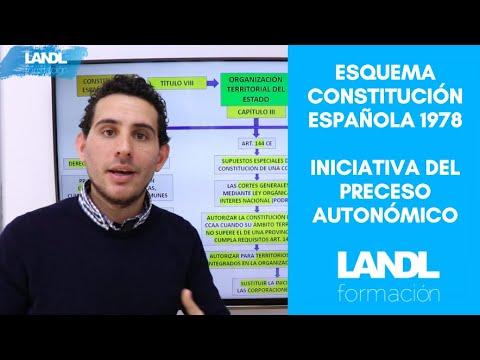 Esquema constitución española 1978 oposiciones iniciativa proceso autonómico