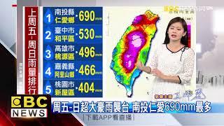 氣象時間 1080520 早安氣象 東森新聞