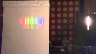 Demonstration of Emission Spectra