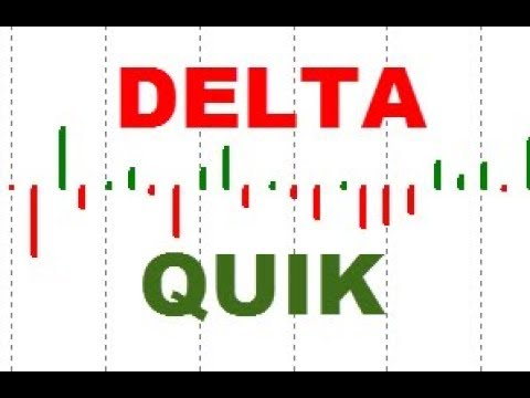 RTS Набираем позу вместе с профи с помощью индикатора Delta Часть 3