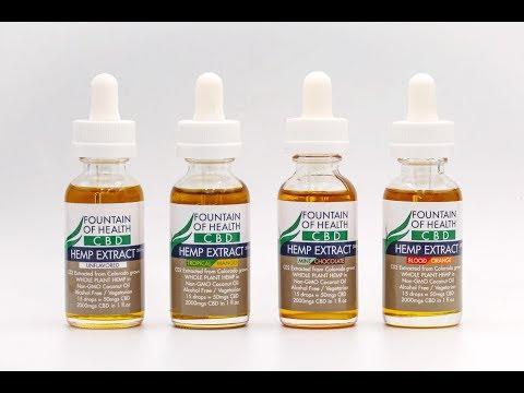 cbd-oil-for-skin-cancer