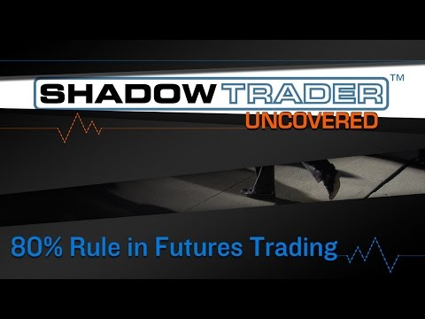 How to Use the 80% Rule in Futures Trading | ShadowTrader Uncovered