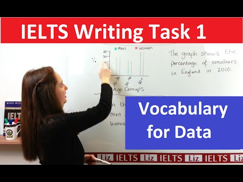 Ielts writing task vocabulary for accurate data liz also youtube rh