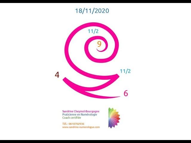 Les énergies du 18/11/2020 en numérologie