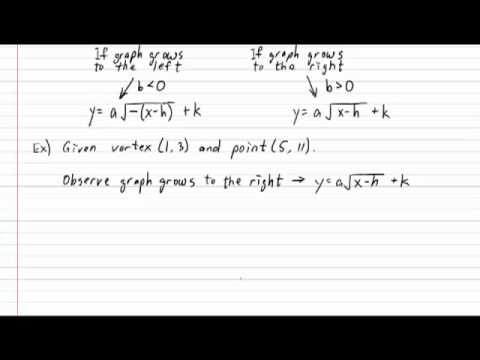 Find Rule Of Square Root Function