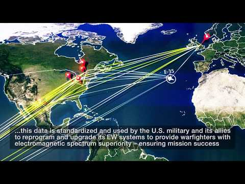 Electronic Warfare Mission Intelligence & Engineering