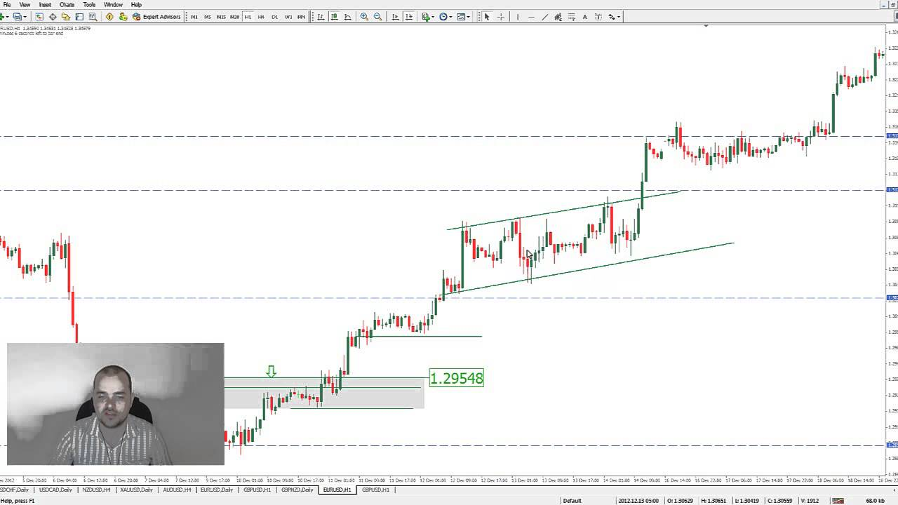 Simple way to trade forex