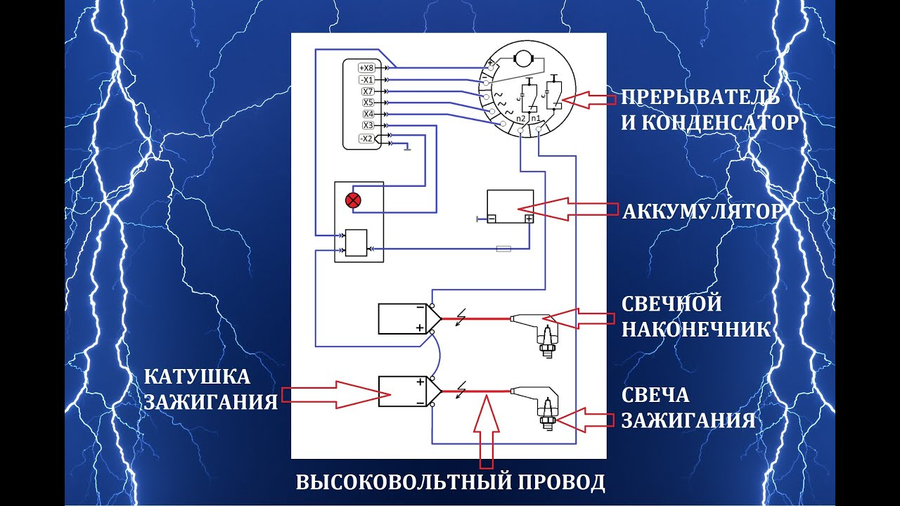 схема зажигания иж-юпитер 3