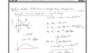 Electric Field from a Charged Ring - AP Physics C