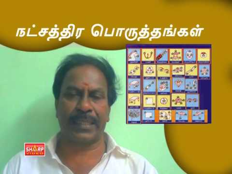 27 Natchatra Poruthangal (Thirumana Porutham)