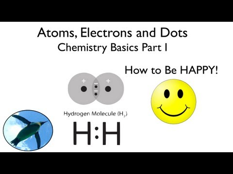 Basic Chemistry Concepts Part I