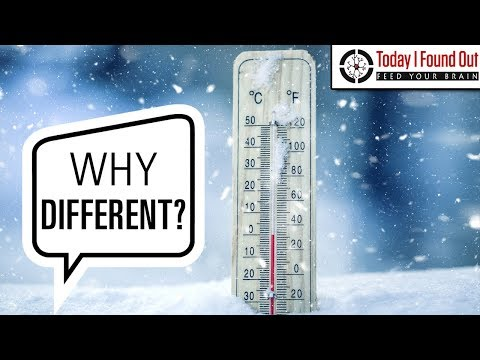 Who Invented The Fahrenheit And Celsius Temperature Scales?