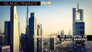 Global Islamic Economy Summit (GIES) 2015