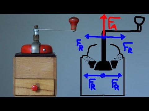 Ma(h)l technisch betrachtet: Kaffemühle