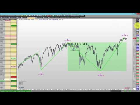 SPX news – Technical analysis by Dow theory 07-09-16