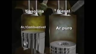 FUNCIONAMENTO MOTOR DIESEL E GASOLINA - CUIDANDO DE SEU GERADOR