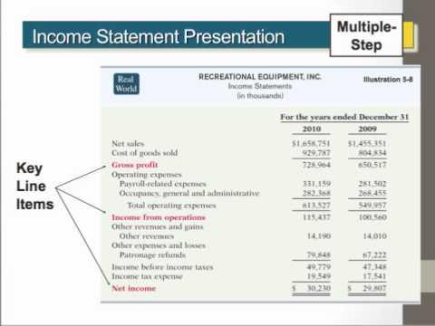 Acct201 Ch5 3 Income Statement Presentation Youtube
