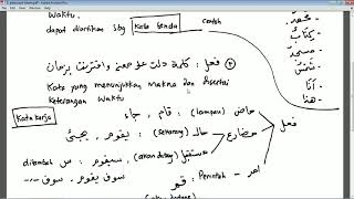 Download Video Ngaji Kitab Jurumiyah Bagian 2  Penyusun Kalam MP3 3GP MP4