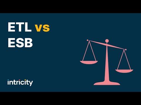 ETL vs ESB