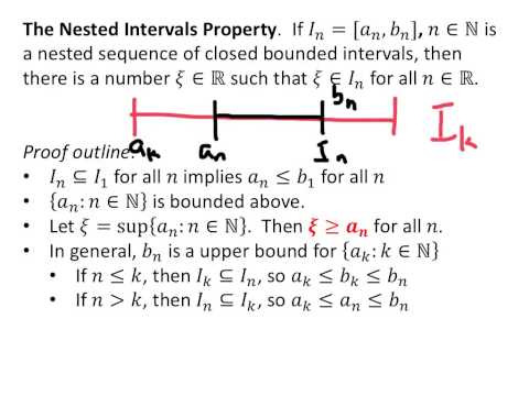 Nested intervals property.