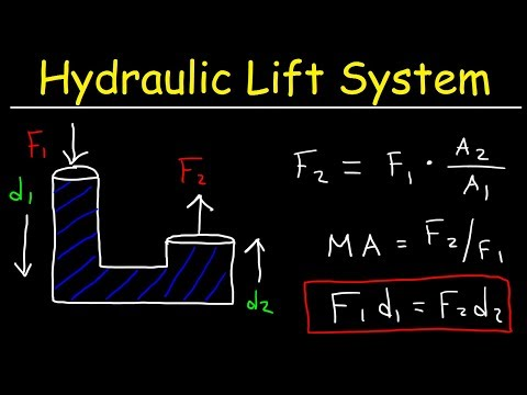 Pascal S Principle Hydraulic Lift System Pascal S Law Of Pressure Fluid Mechanics Problems Youtube
