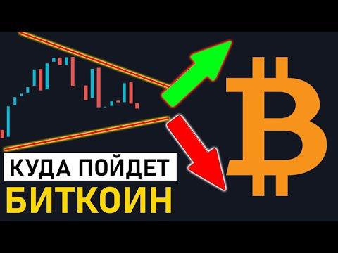 Bitcoin прогноз. Криптовалюта на грани срыва! Паттерн BTC подтвердился