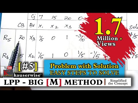 LPP using [Big M Method] in Operations Research with Solved Problem :-by kauserwise